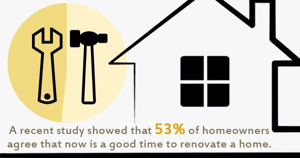 renovations to improve your home's value